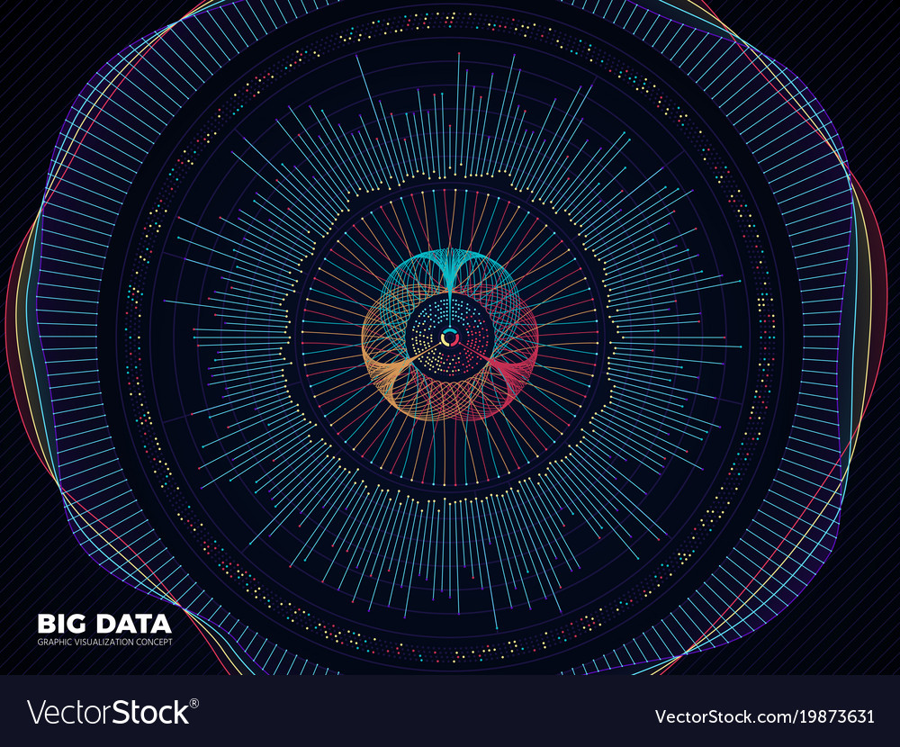 Big data graphic complex business system