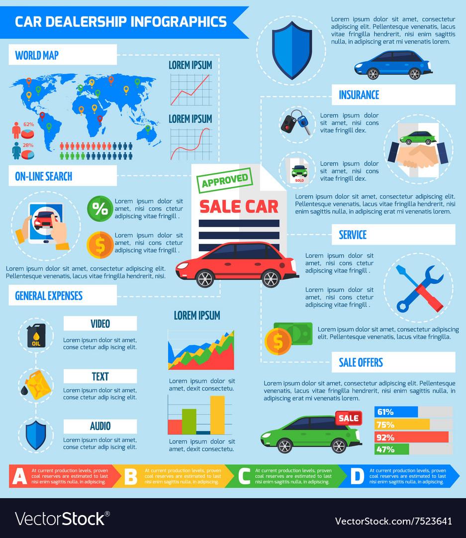 Car Dealership Infographic Flat Poster vector image