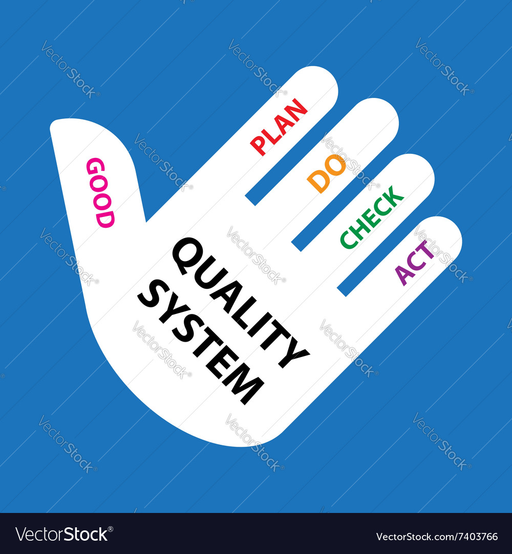 Diagram PDCA - Plan Do Check Act - Hand vector image