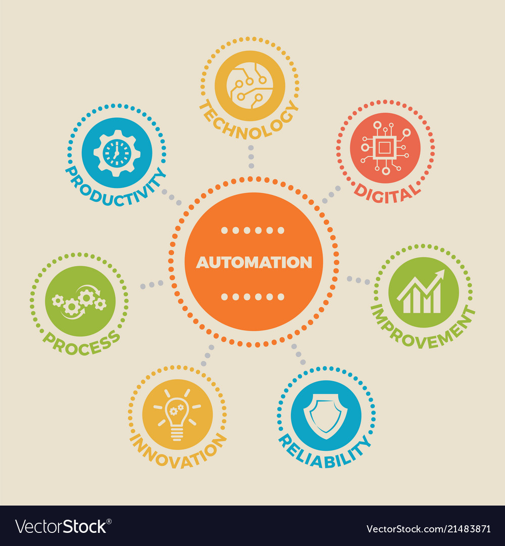 Automation concept with icons