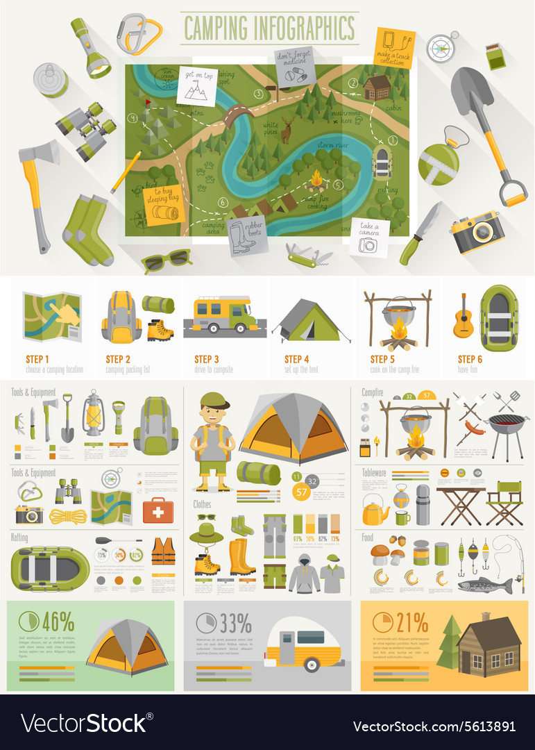 Camping Infographic set with charts and other vector image