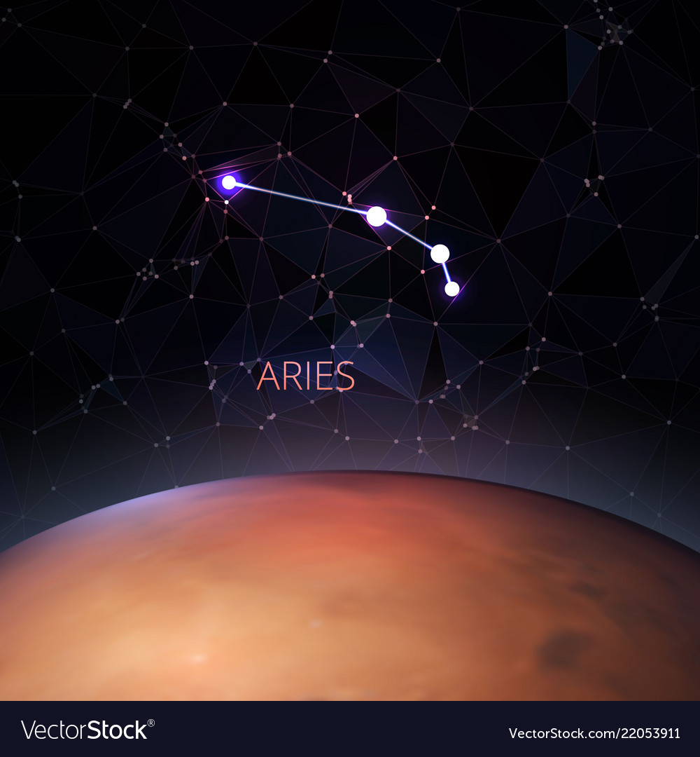 Planet with of the zodiac arie