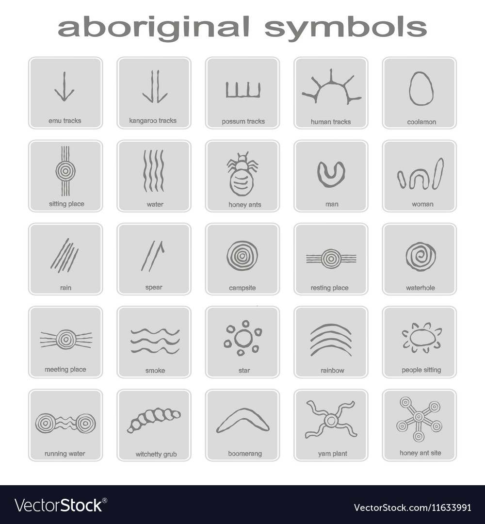 Icons With Symbols Of Australian Aboriginal Art Vector Image