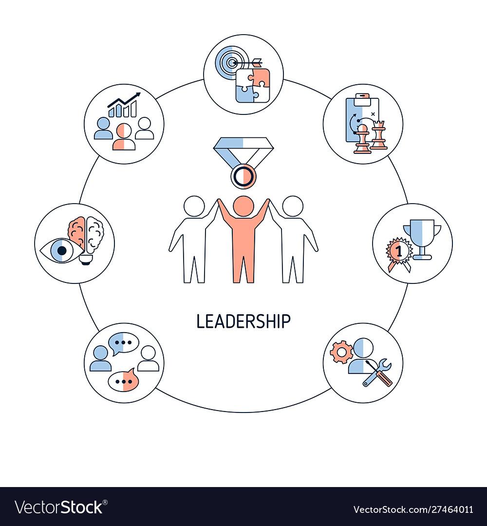 Leadership concept concept