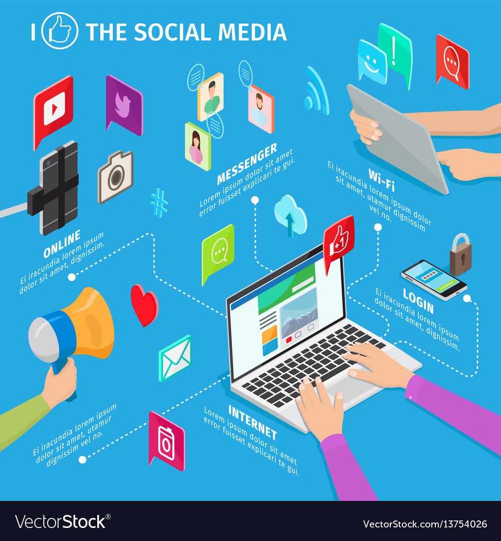 Social media in modern mobile devices