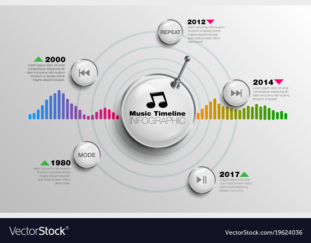 Infographic music timeline 03 Royalty Free Vector Image a94383297e2