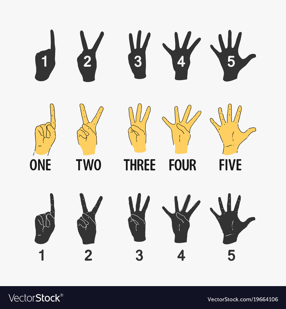 Set of symbols counting hands