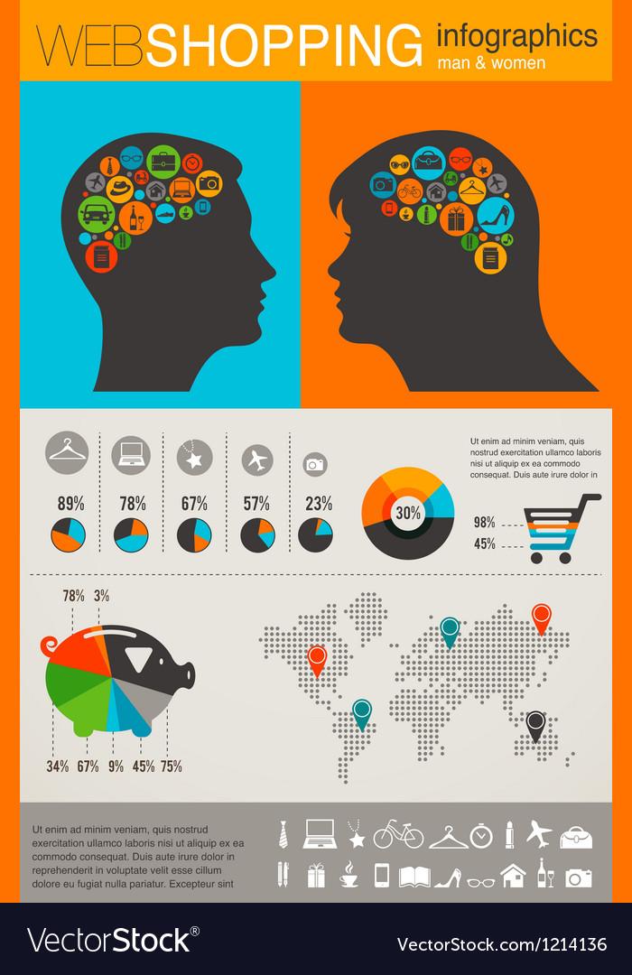 Shopping infographics set retro style design vector image
