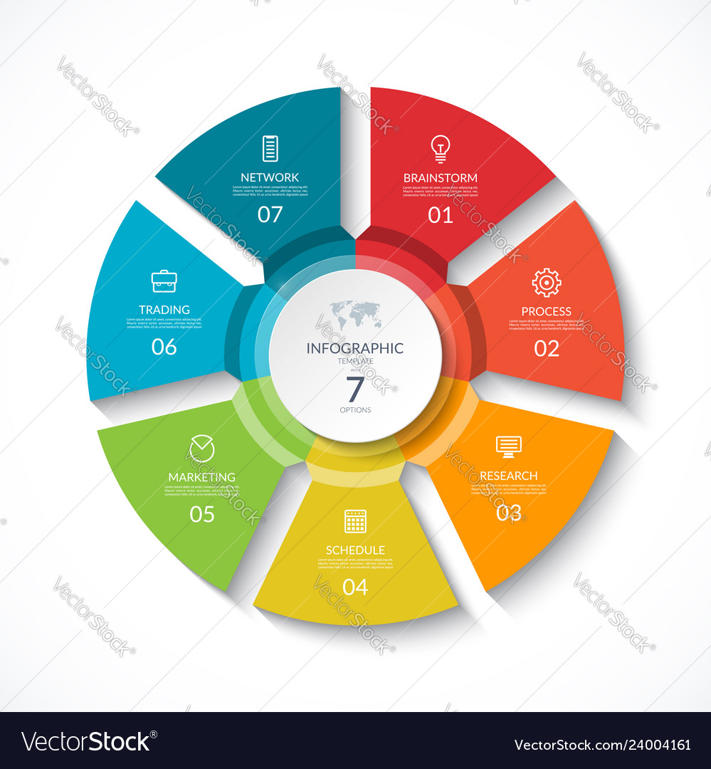 Infographic circle cycle diagram with 7 stages