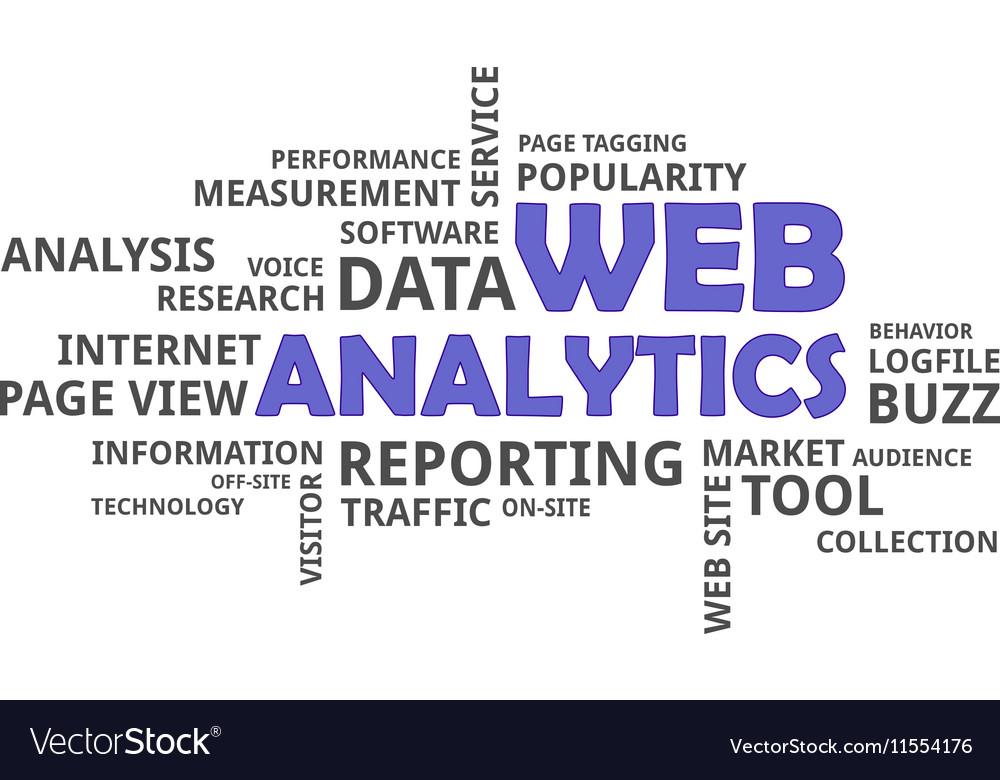 Word cloud web analytics