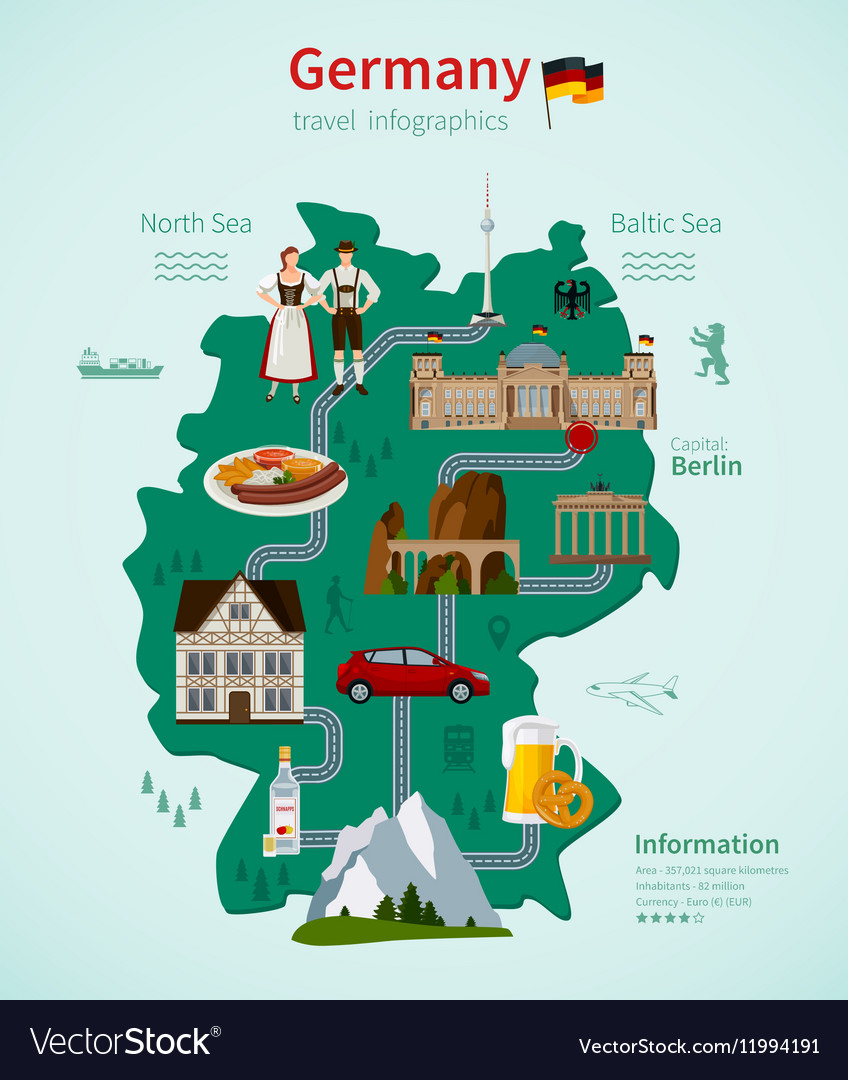 Germany Travel Flat Map Infographic Concept Vector Image