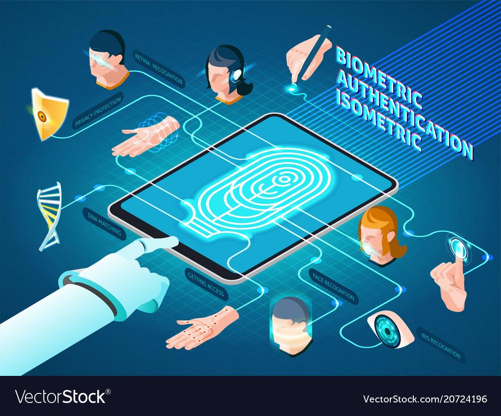 Biometric authentication methods isometric vector image