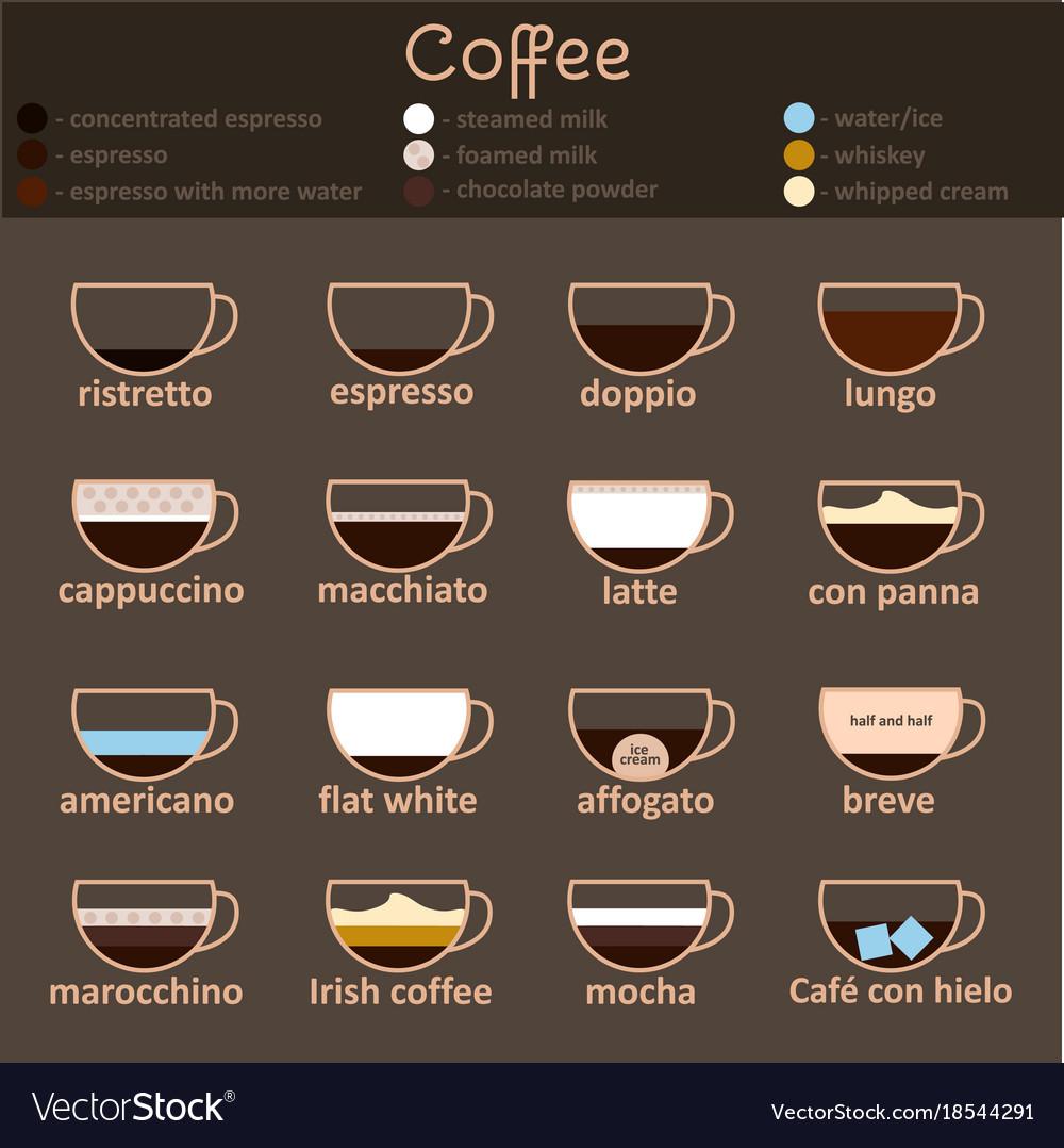 Espresso guide thin line icon set