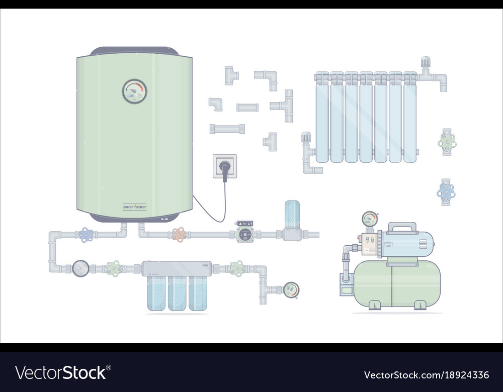 Set water heater electric for the