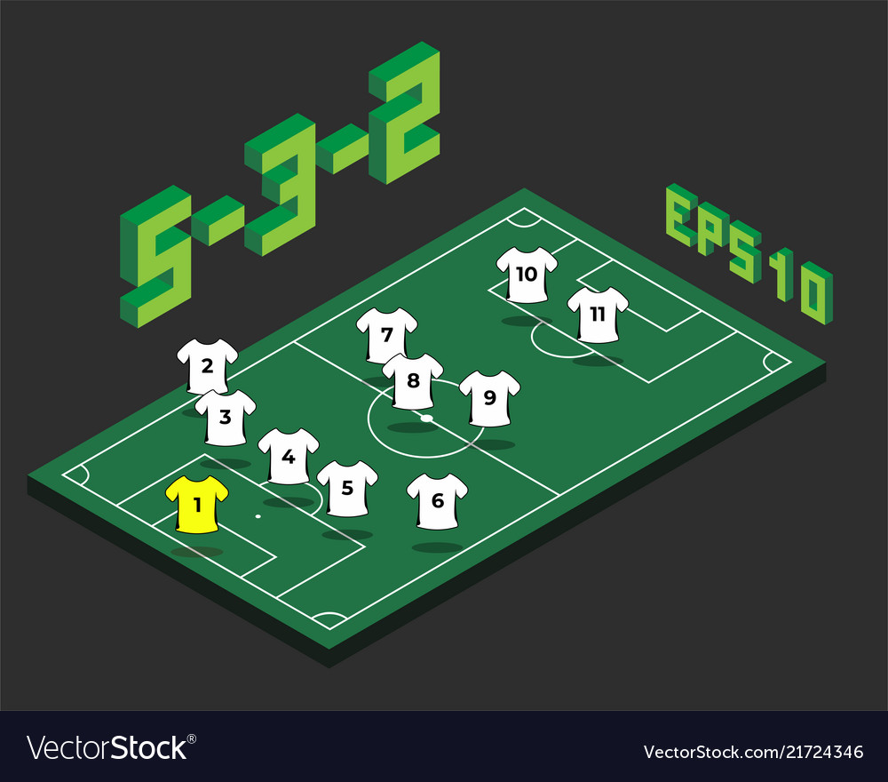 Football 5-3-2 formation with isometric field