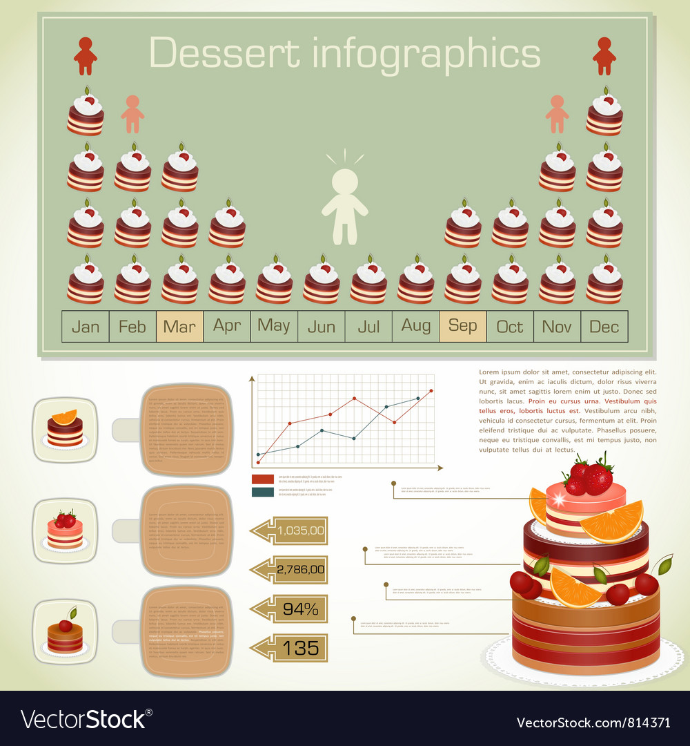 Infographics vintage elements