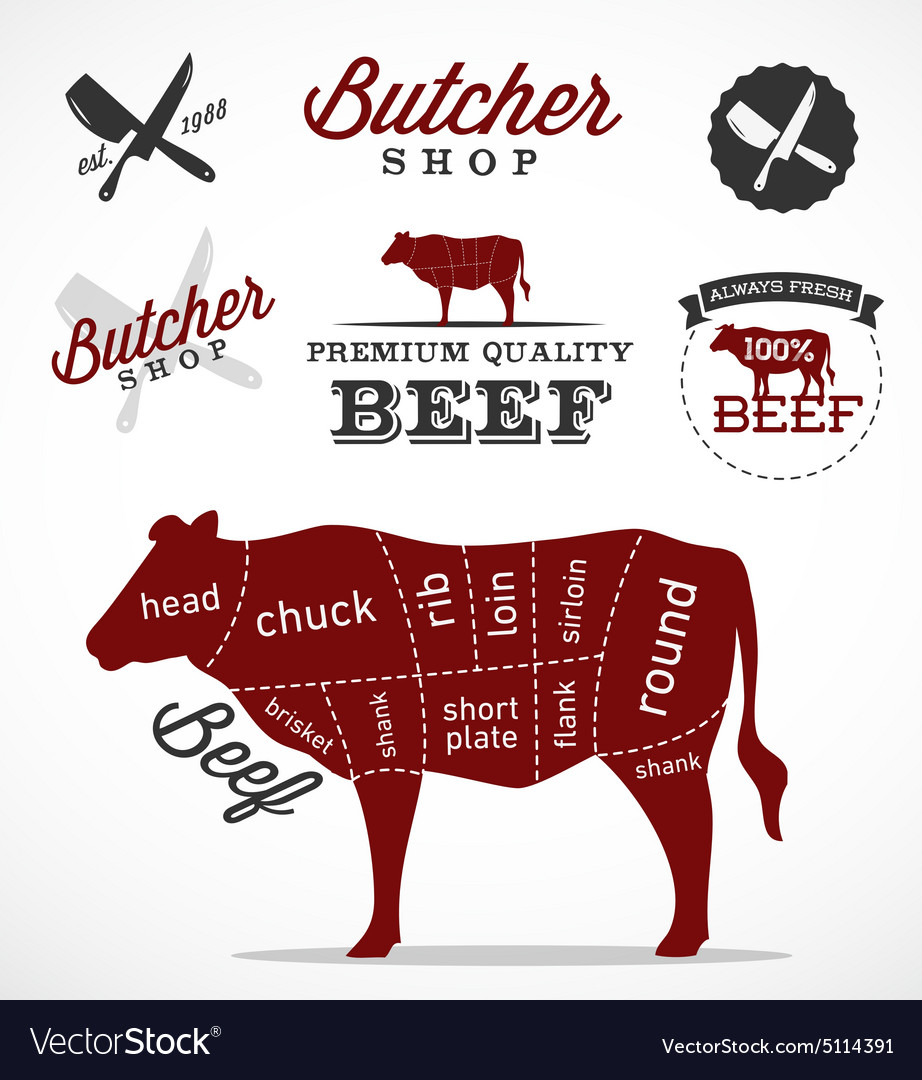 Meat Cuts Diagram - Wiring Diagram
