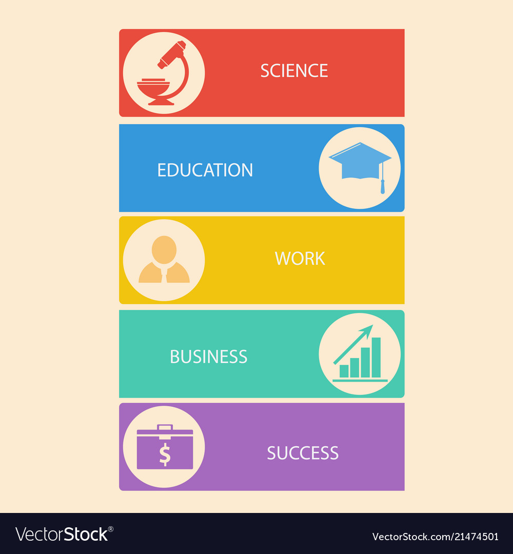 Set of business education banners with icons