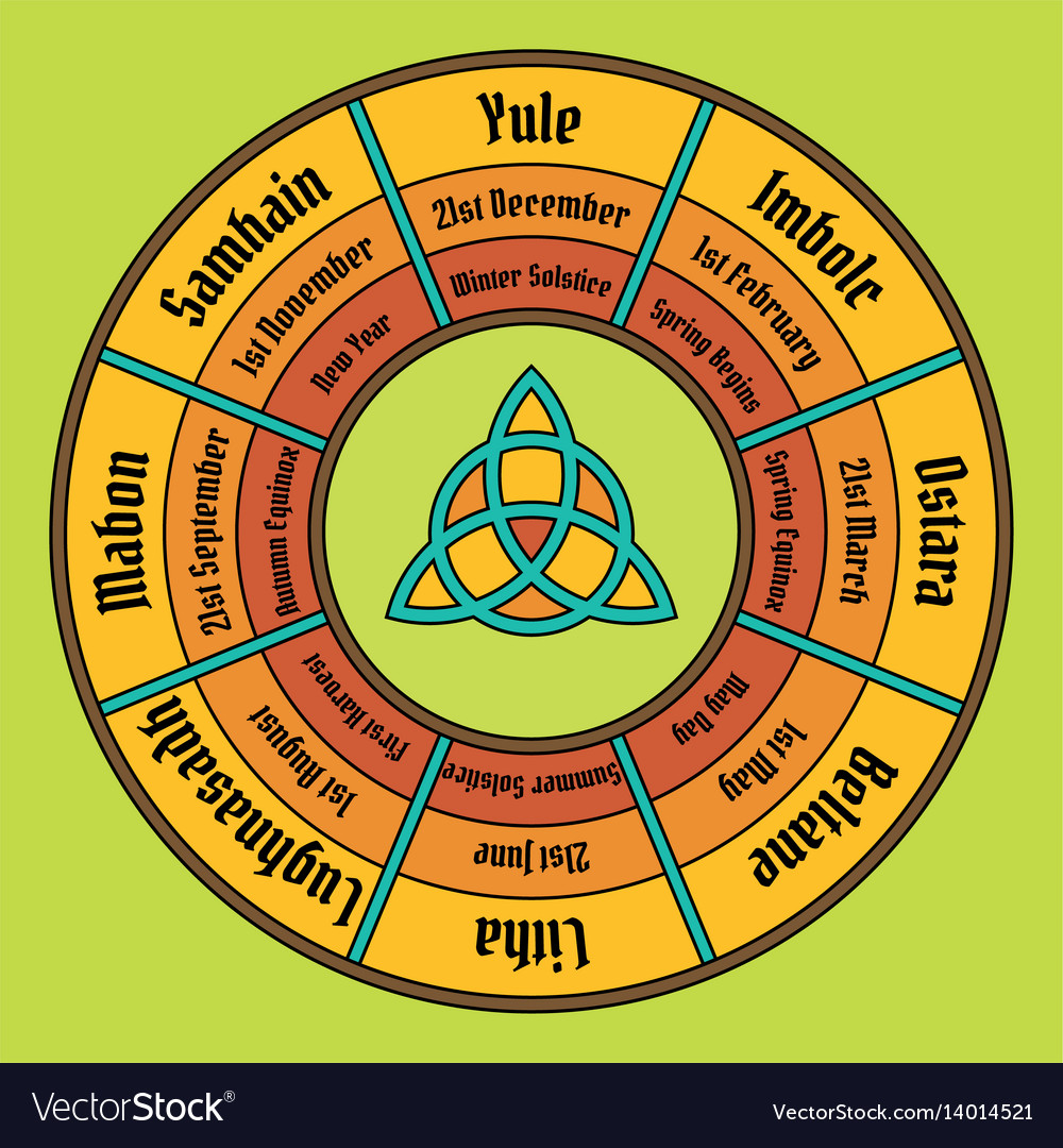 Wheel of the year poster wiccan annual cycle