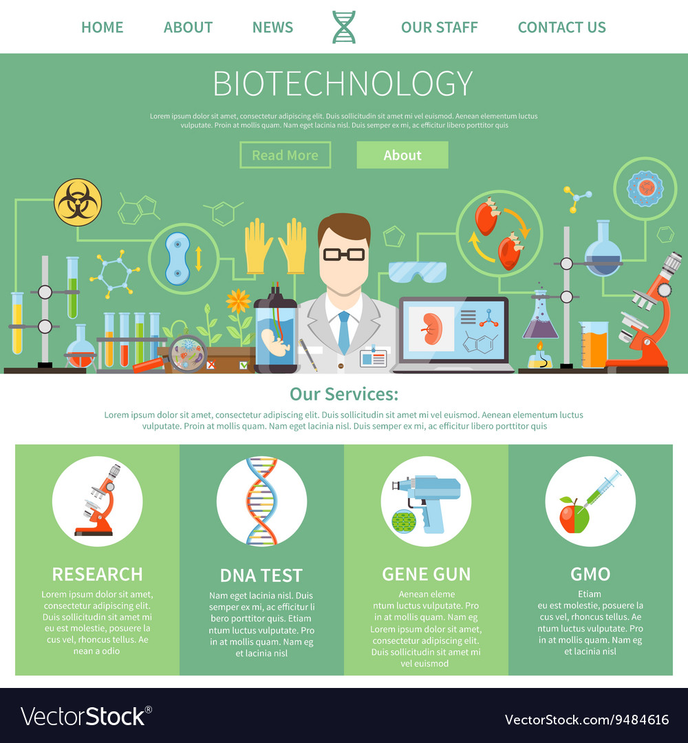 biotechnology and genetics one page template vector image