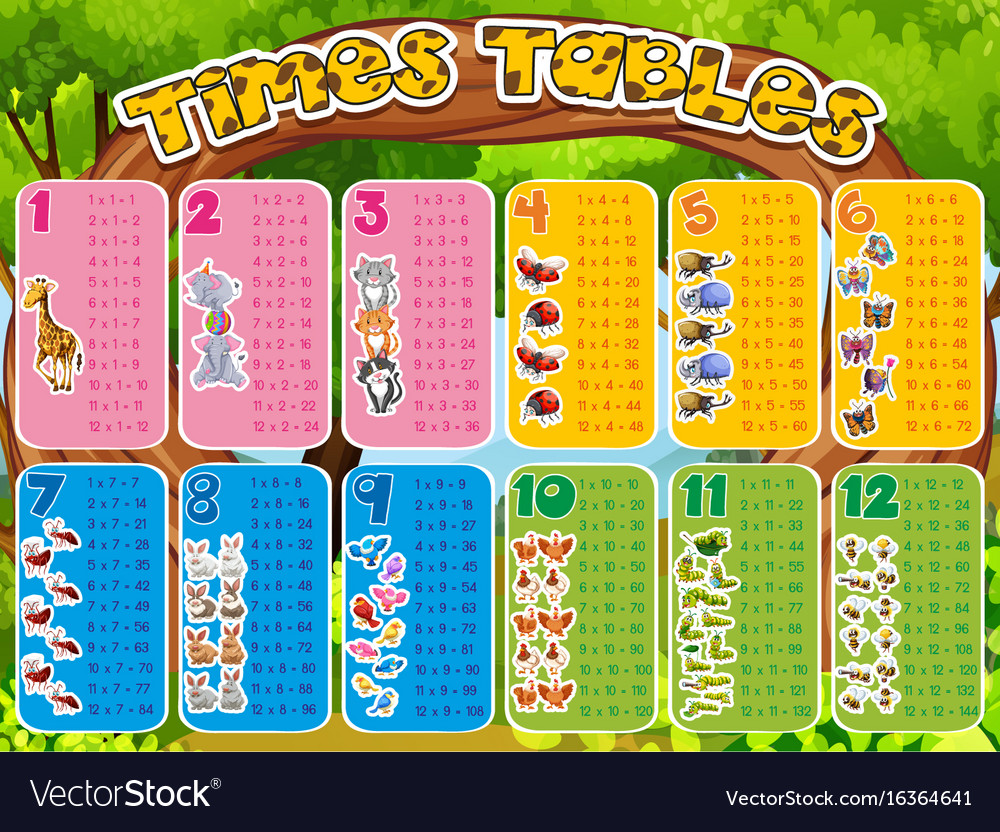 Times tables with cute animals vector image