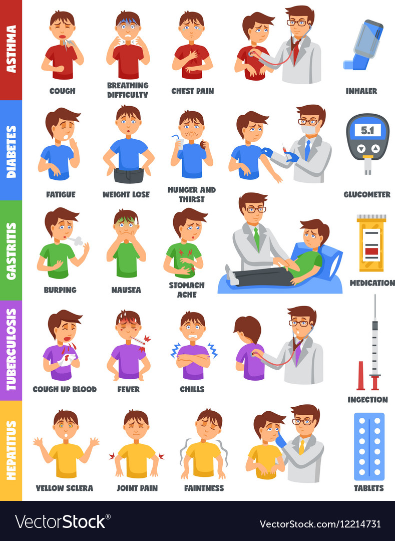 Illnesses And Medication Poster Royalty Free Vector Image