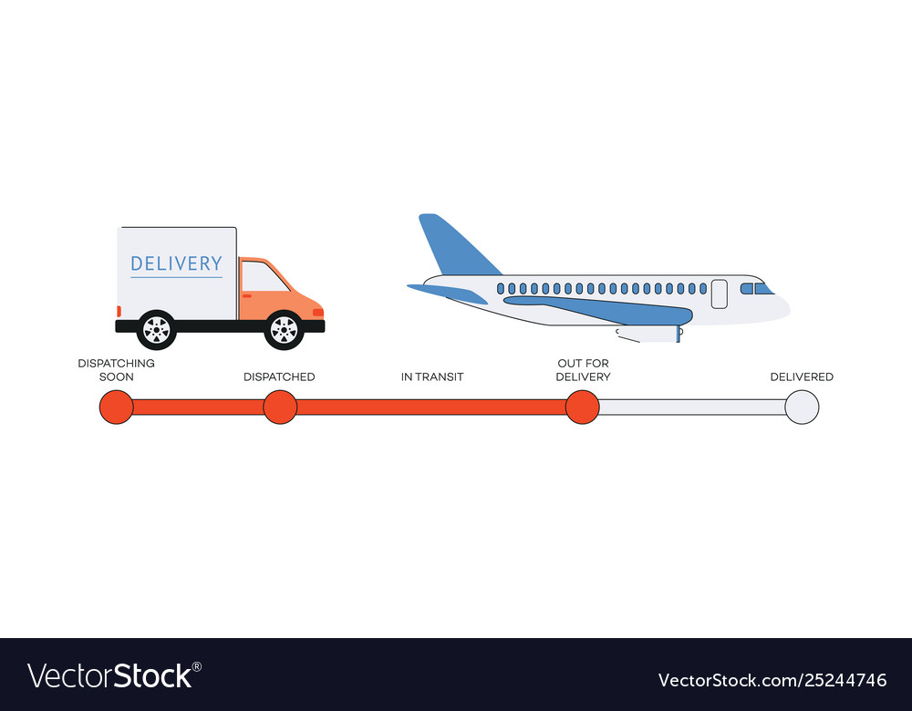 Process product delivery for online shopping