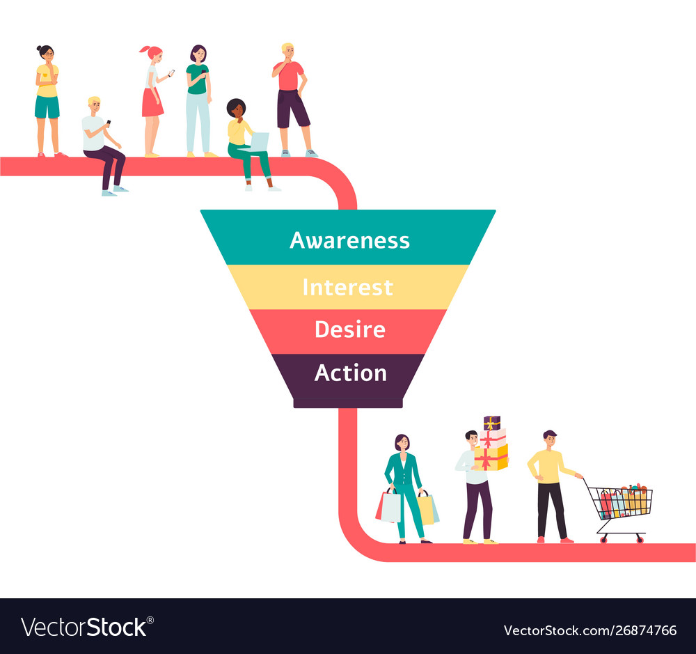 Marketing funnel with characters buyers flat