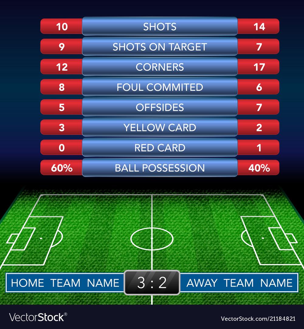 Football field with statistics