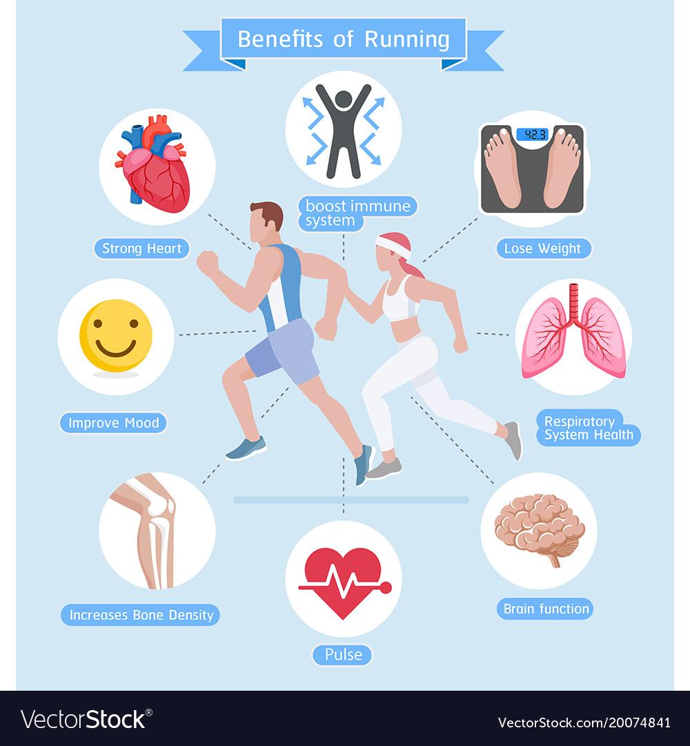 Benefits of running diagram