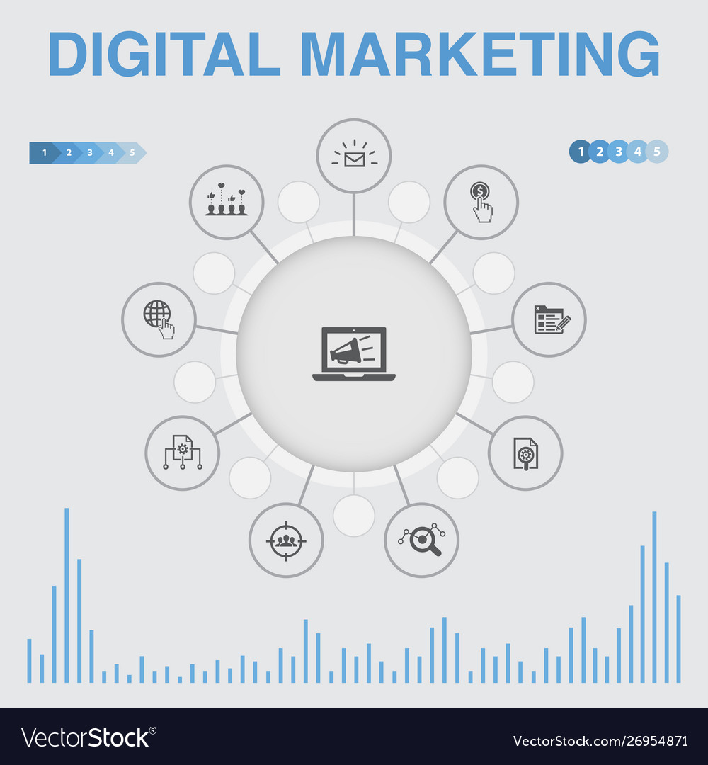 Digital marketing infographic with icons contains