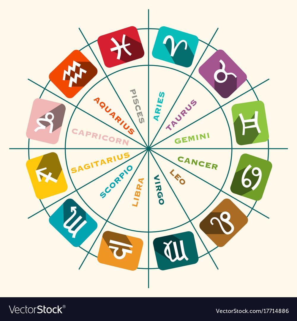 Zodiac signs symbols in circle vector image