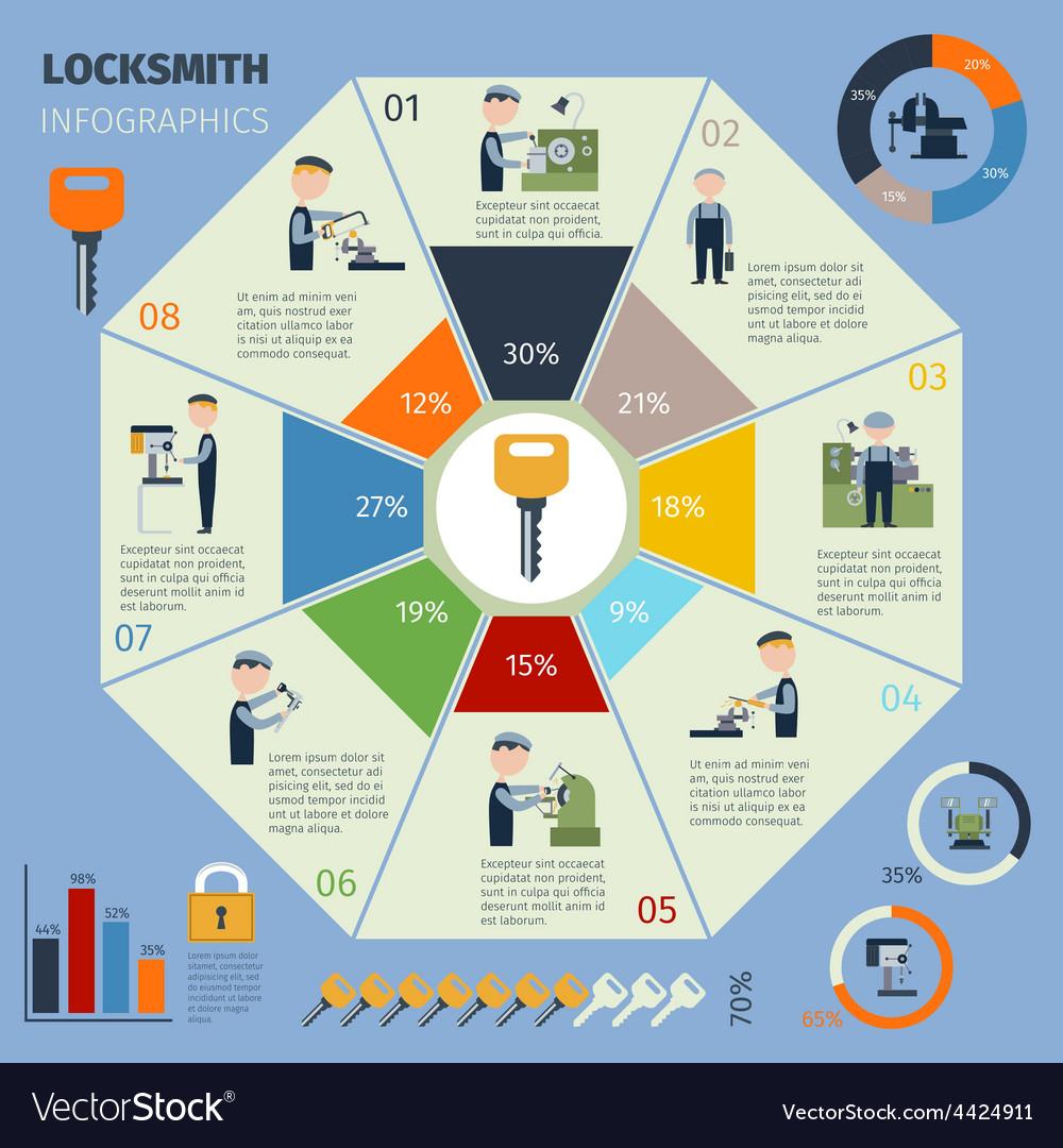 locksmith-infographics-set-vector-442491