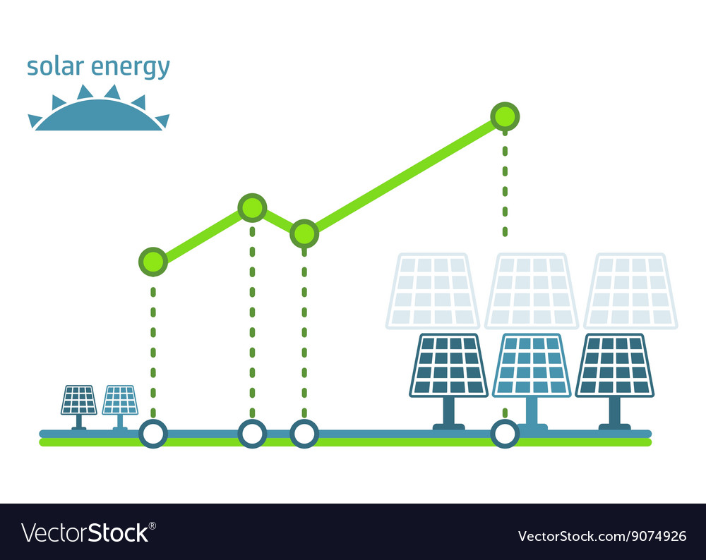 Green Energy Diagram Solar Panel Royalty Free Vector Image