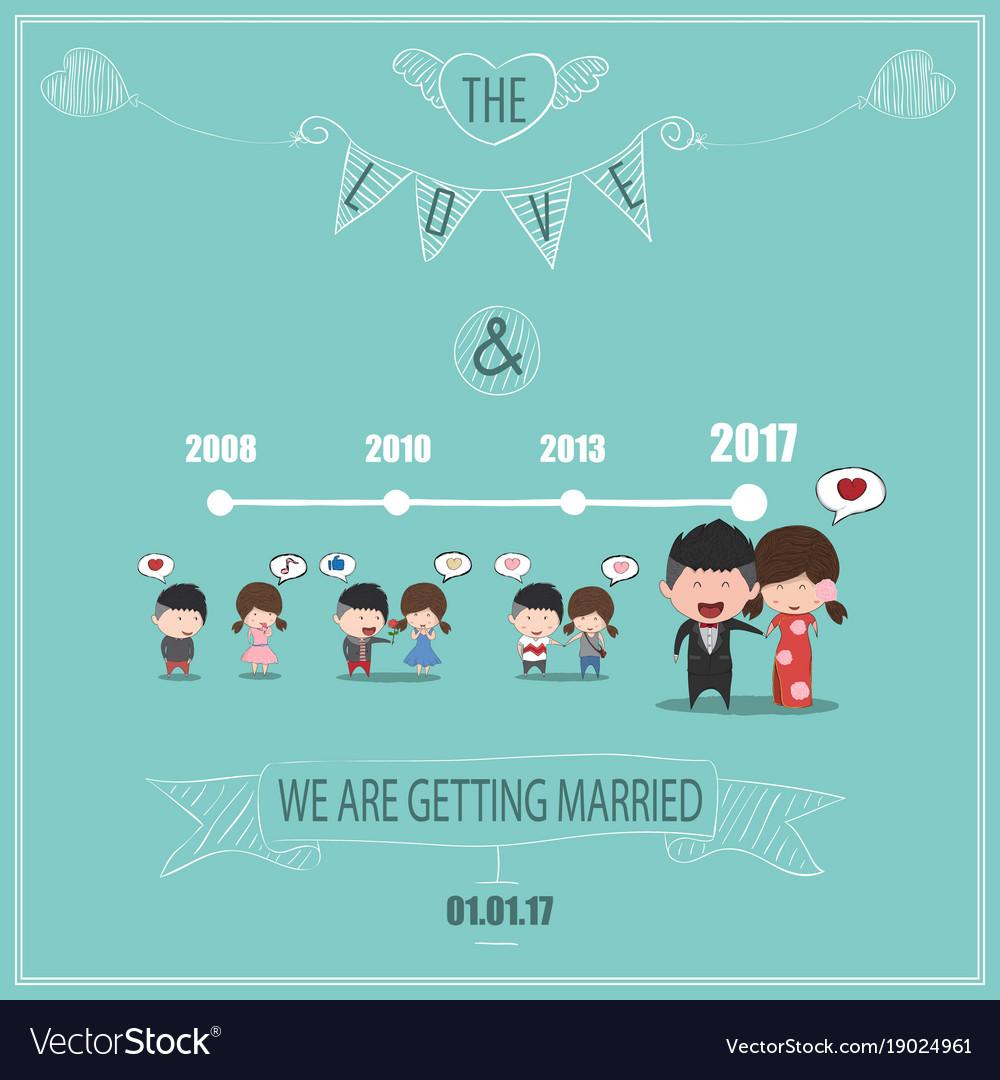 Duration cute cartoon wedding couple men and