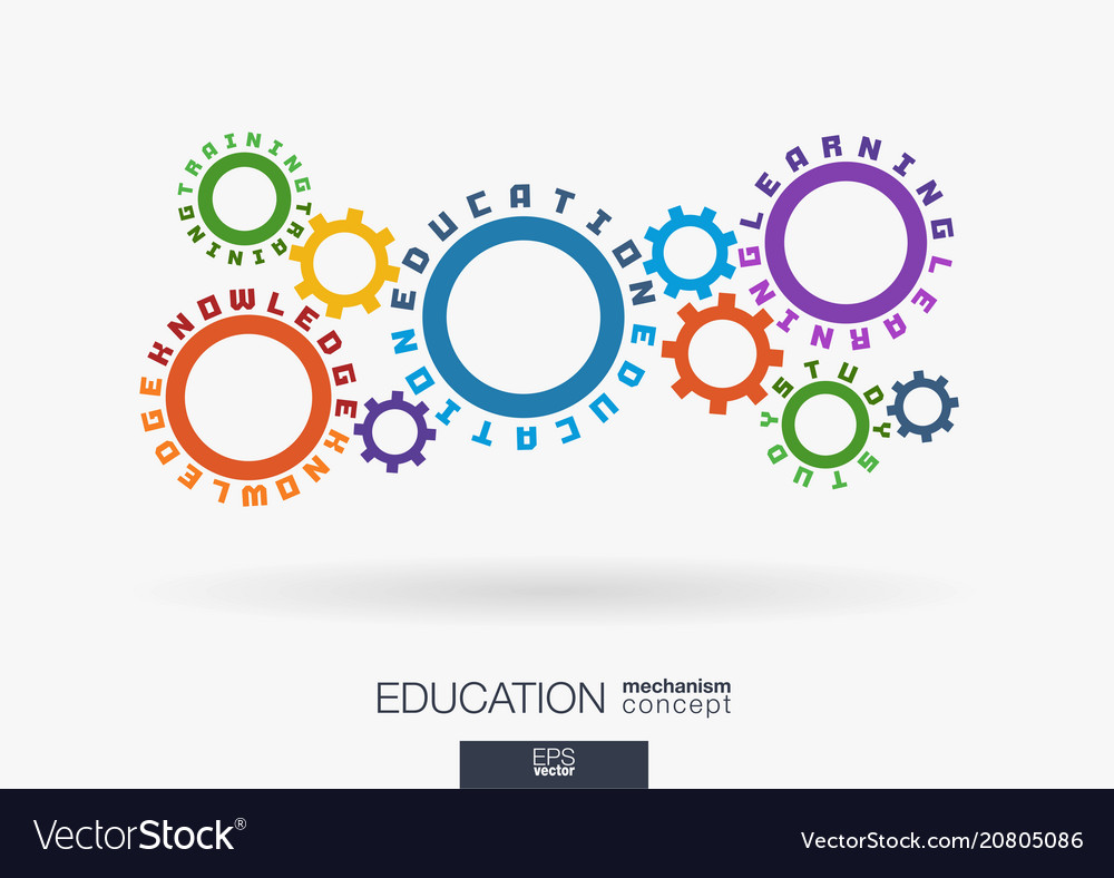 Connected cogwheels education knowledge training