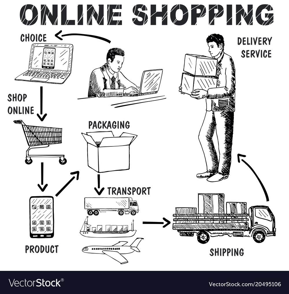Online shopping concept hand drawn