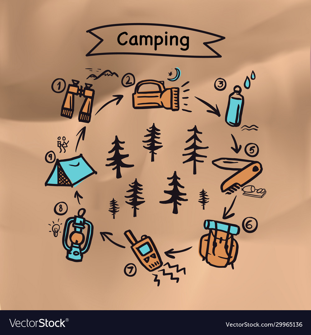 Summer camping poster tent campfire pine forest
