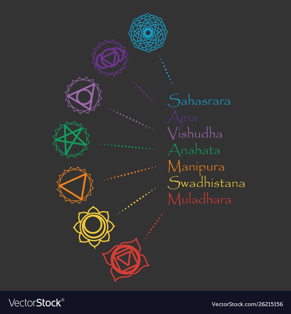 Infographig set with chakra icons