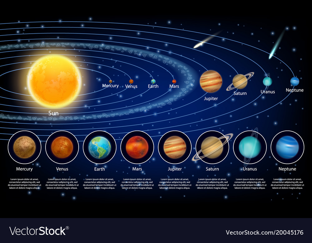 Inner Planets Of The Solar System - Lessons - Tes Teach