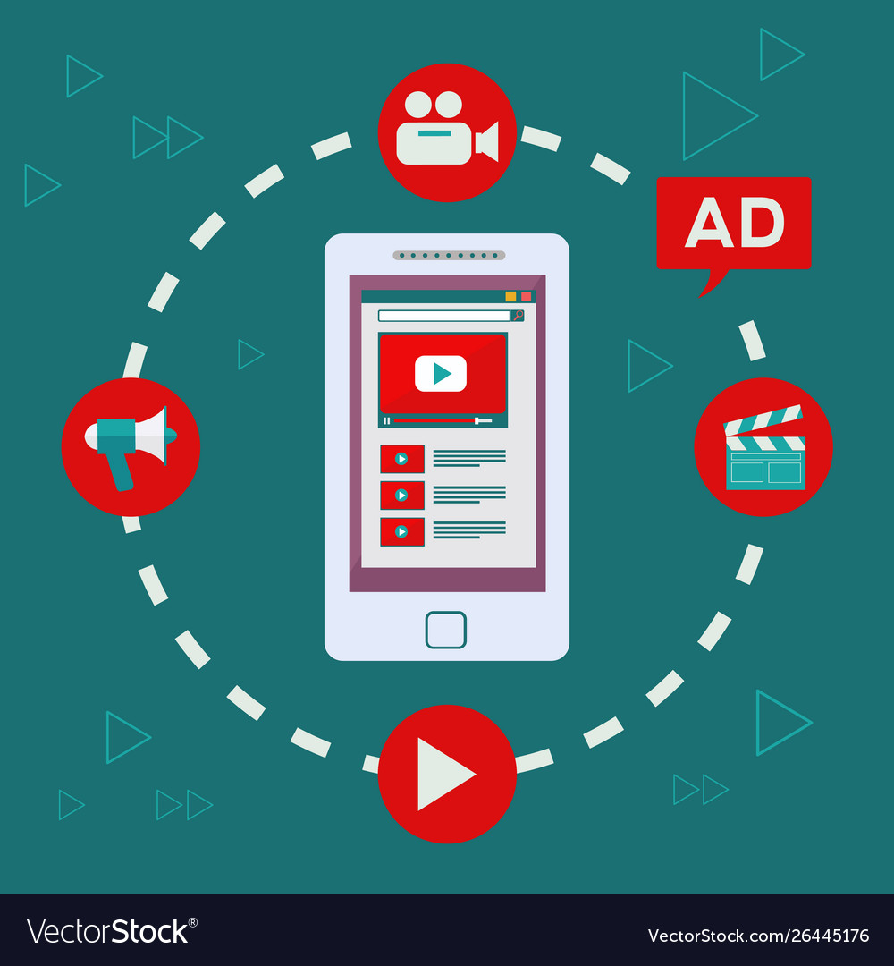 Video marketing and digital advertising on mobile