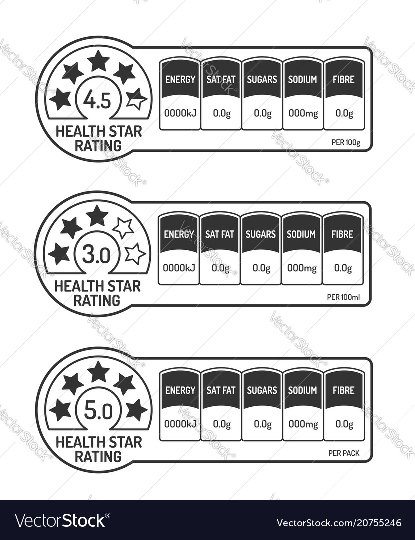 Nutrition facts labels set with health star rating