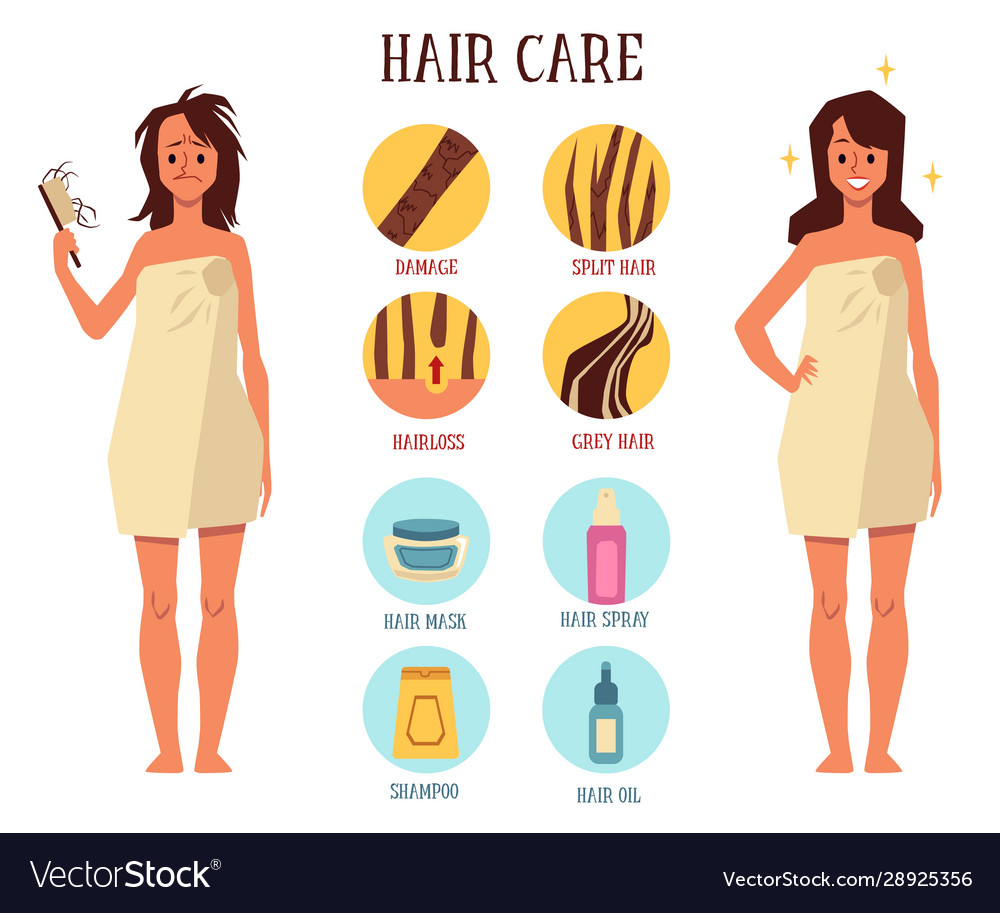 Hair Care Set Cartoon Woman In Towel Before And Vector Image