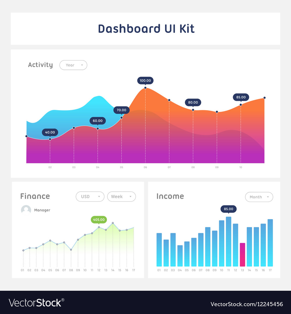 Dashboard ui and ux kit bar chart and line graph vector image ccuart Choice Image
