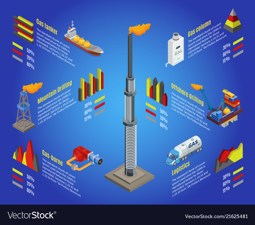 Isometric gas industry infographic concept