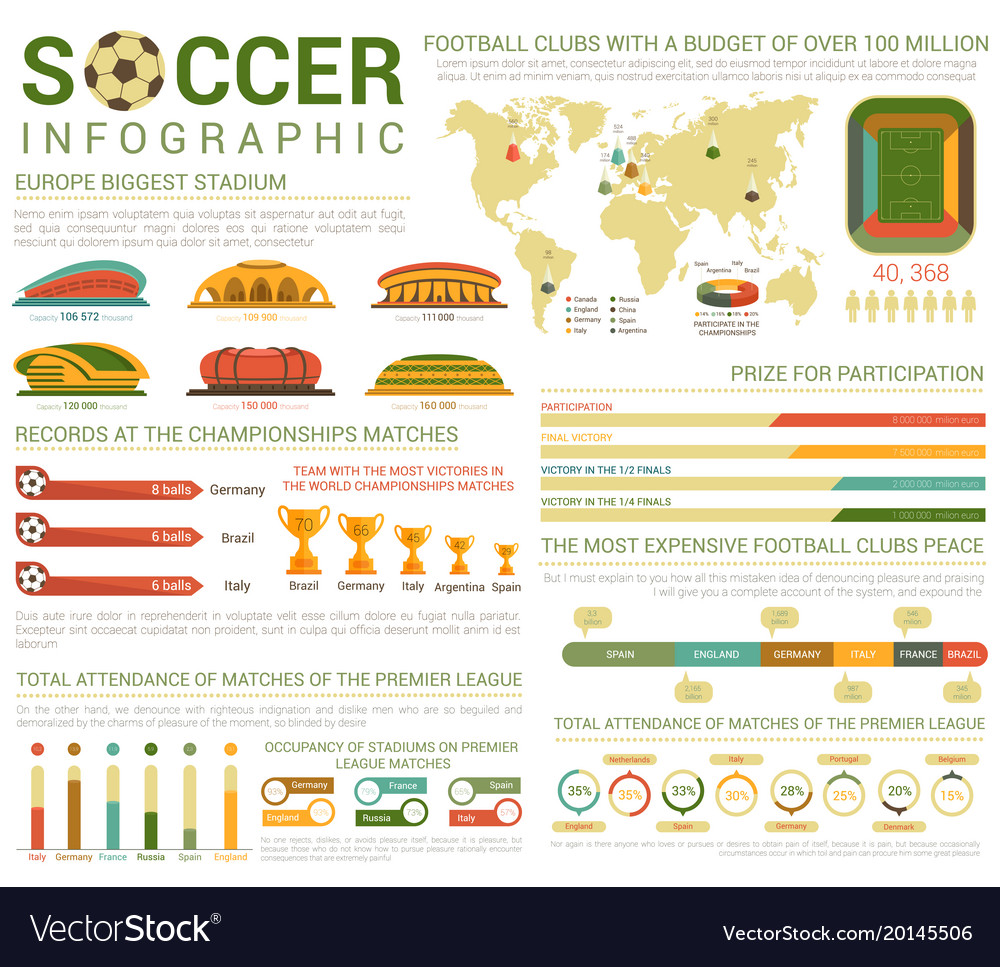 Soccer or football infographics infocharts with