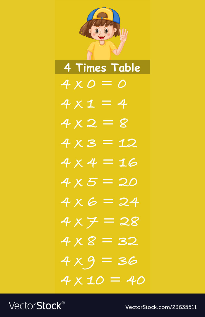 Number Four Times Table