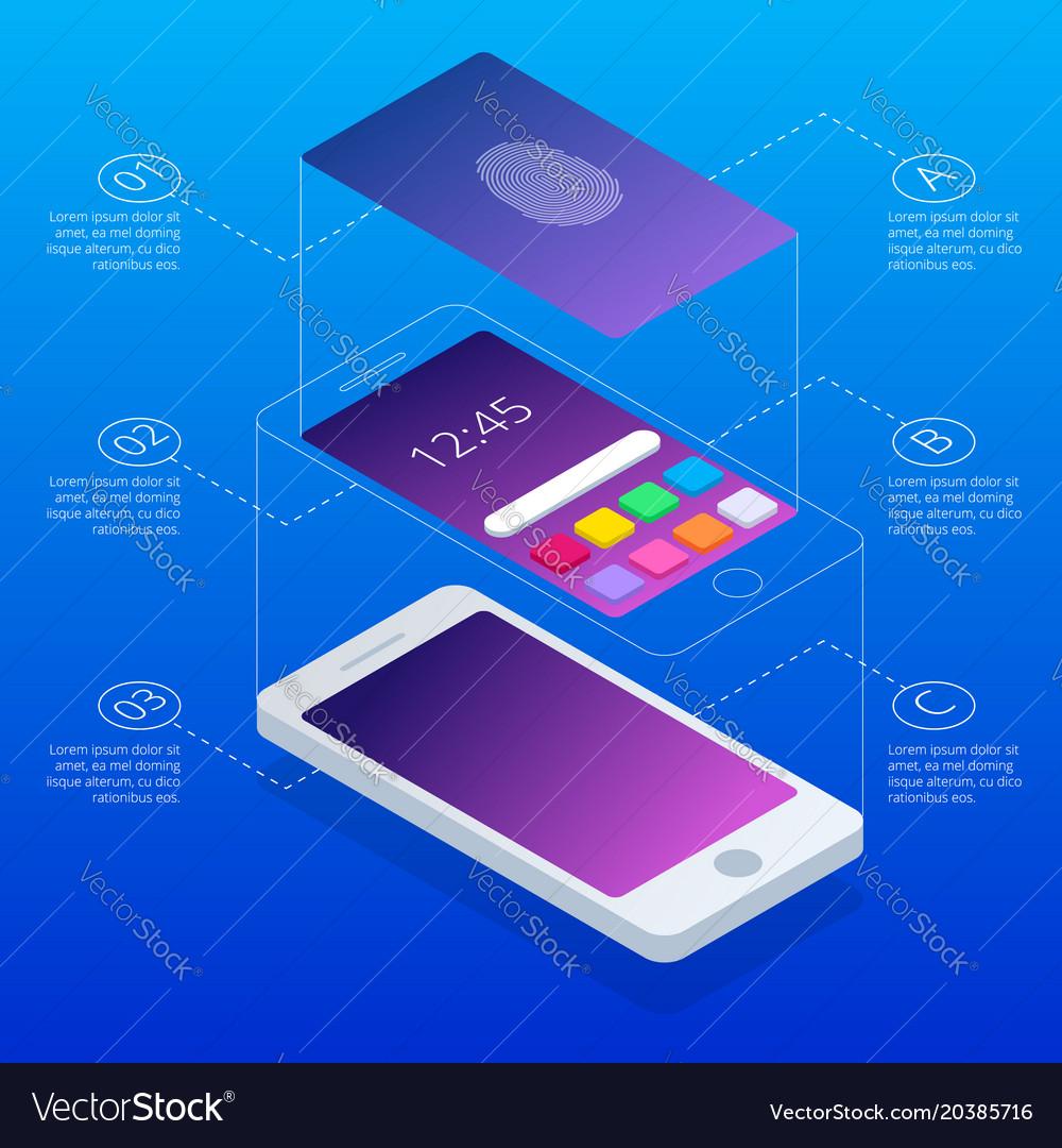 Isometric concept of scanning fingerprint on