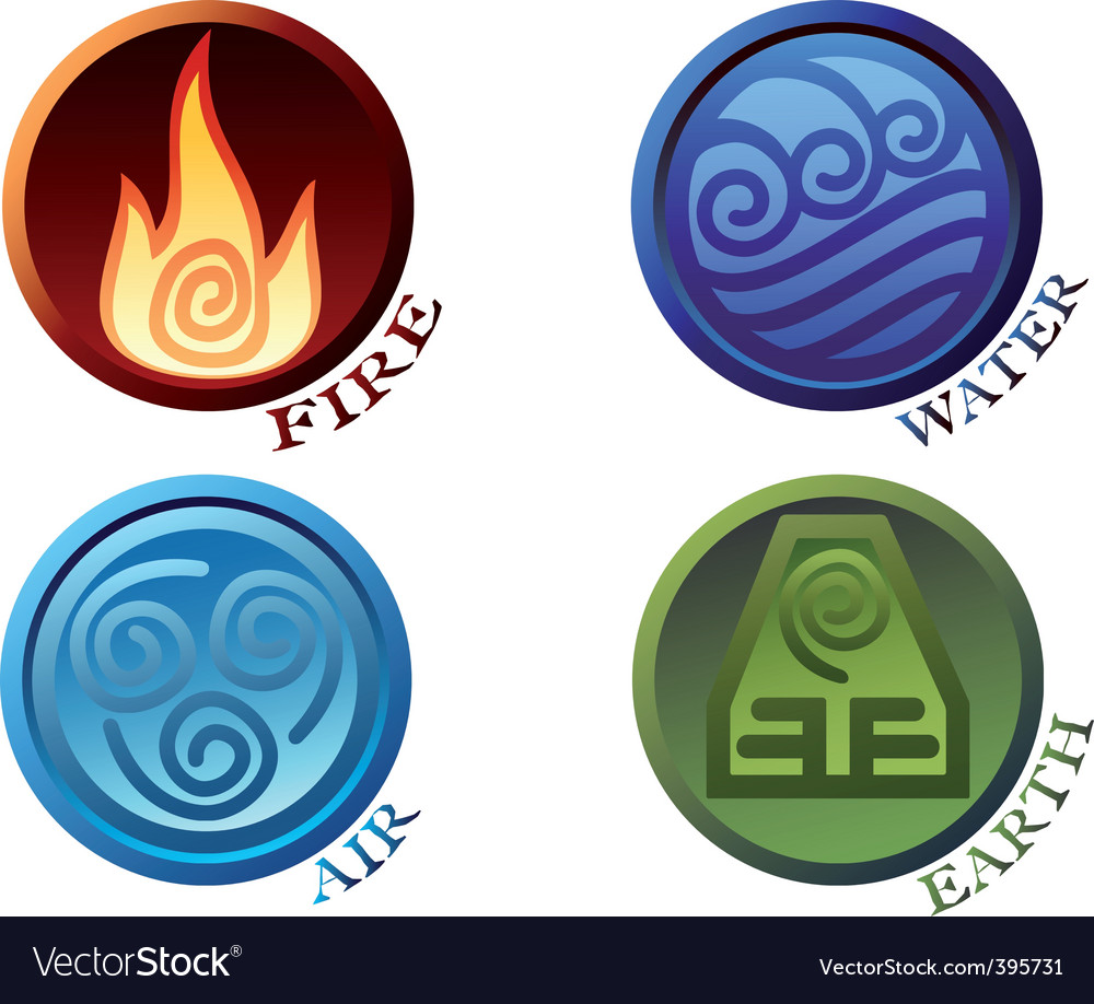 Image result for the four 'elements'