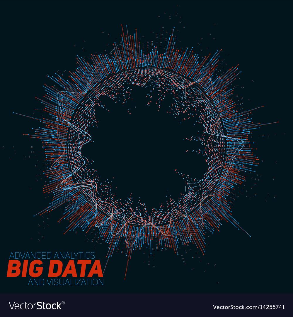 Big data circular visualization